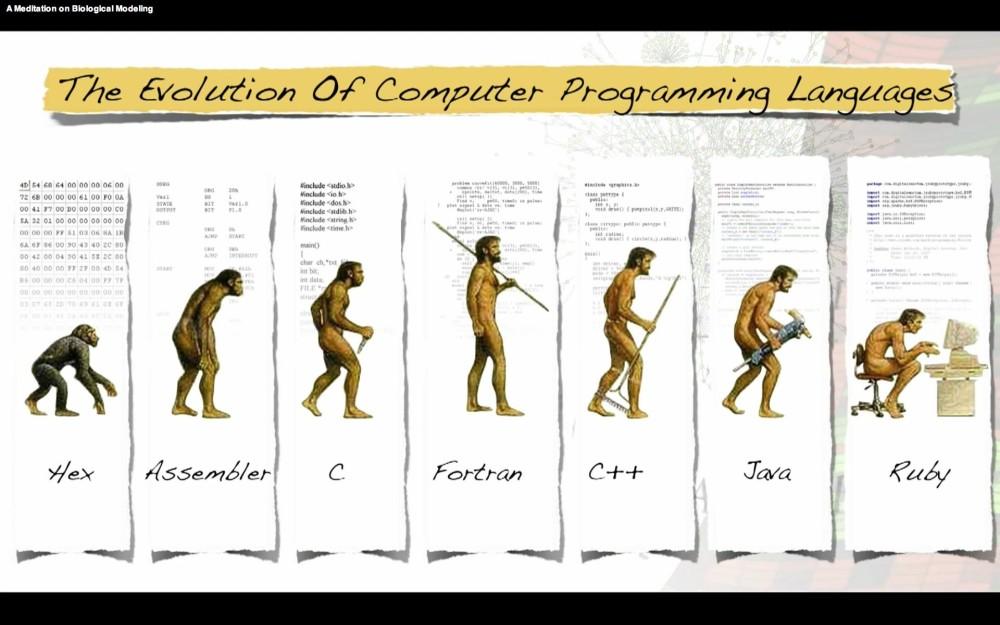 15_05_29 Programmiersprachen flickr