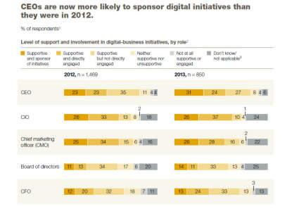 13_09 McKinsey Global Survey 11
