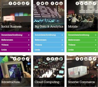 """Unter dem Motto """"build a smarter enterprise"""" bündeln auch die IBM- Partner ihre Lösungen in sechs Themenbereichen."""