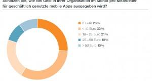 Apps im Unternehmen_1