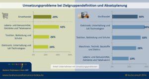 BPI-Marketing-ZG-und-Absatz-1030x543