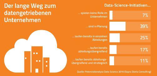 Data Science_2
