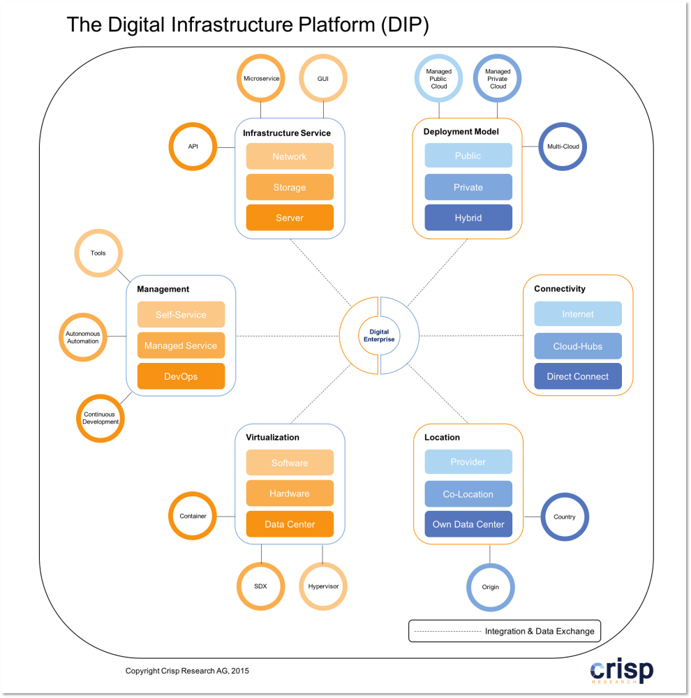 Digital-Infrastructure-Platform-1