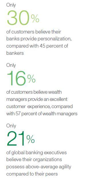 IBM_Banking_2
