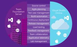 Team-Foundation-Server
