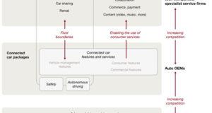 exhibit02_connected-car-report-2016-670-1
