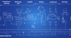 futureproduction_1280x520_cmyk