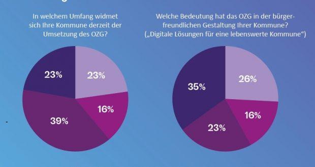 Digitale Verwaltung bis 2022: Große Verunsicherung in den Kommunen - IT-Rebellen